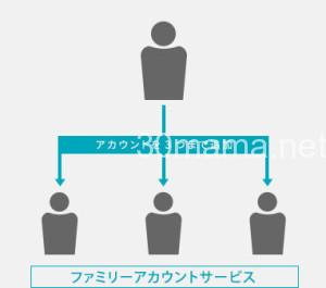 img_account